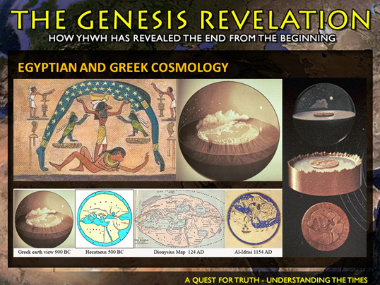 Ancient cosmology in the beginning domeworld3 publicscrutiny Choice Image