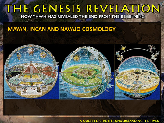 ancient cosmology in the beginning